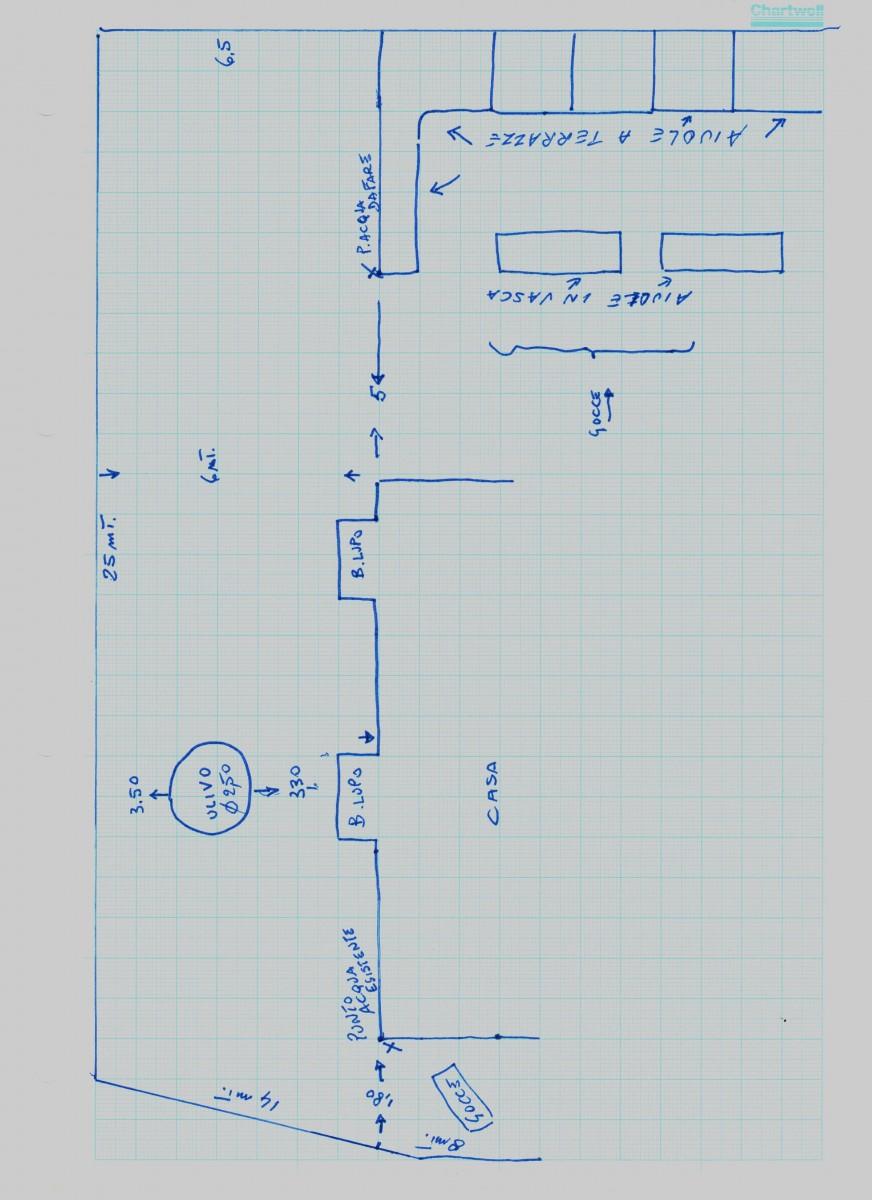 Preventivo fontane e impianti di irrigazione a nizza for Spruzzini irrigazione